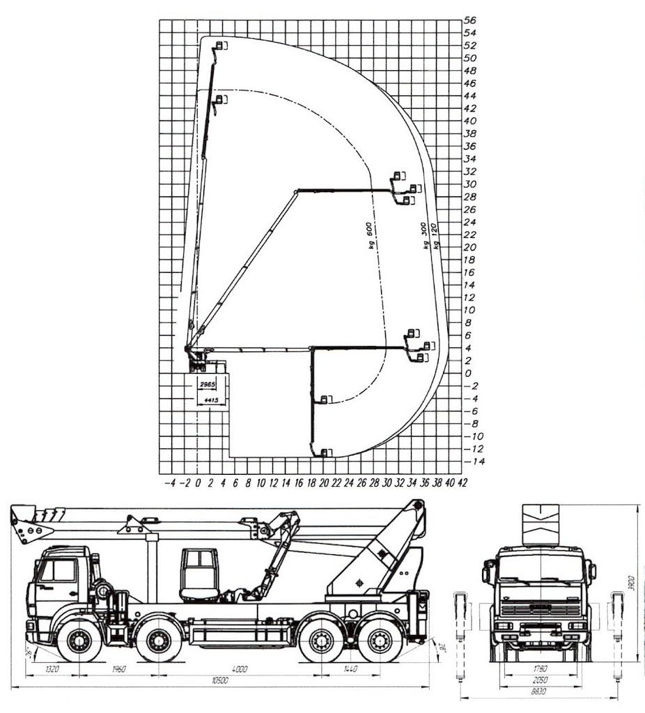 Таблицы с техническими характеристиками шасси КАМАЗ-65201 и гидроподъемника Socage TJJ54.