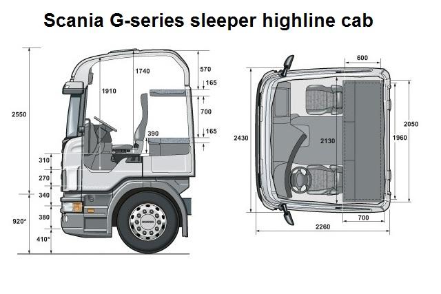 Габаритные размеры кабины Scania G-series