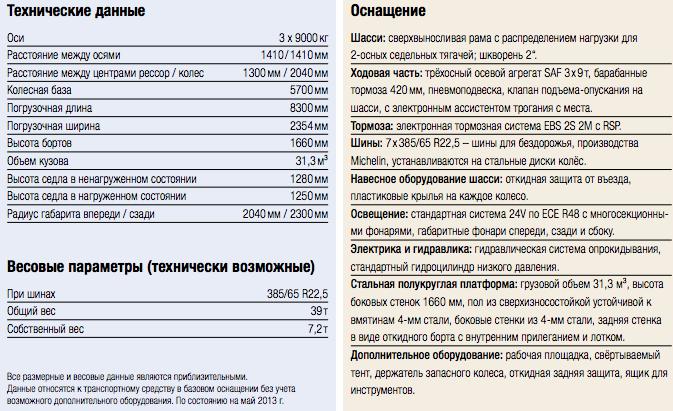 технические характеристики Самосвальный полуприцеп Schmitz Cargobull S.KI 24 SL8.2