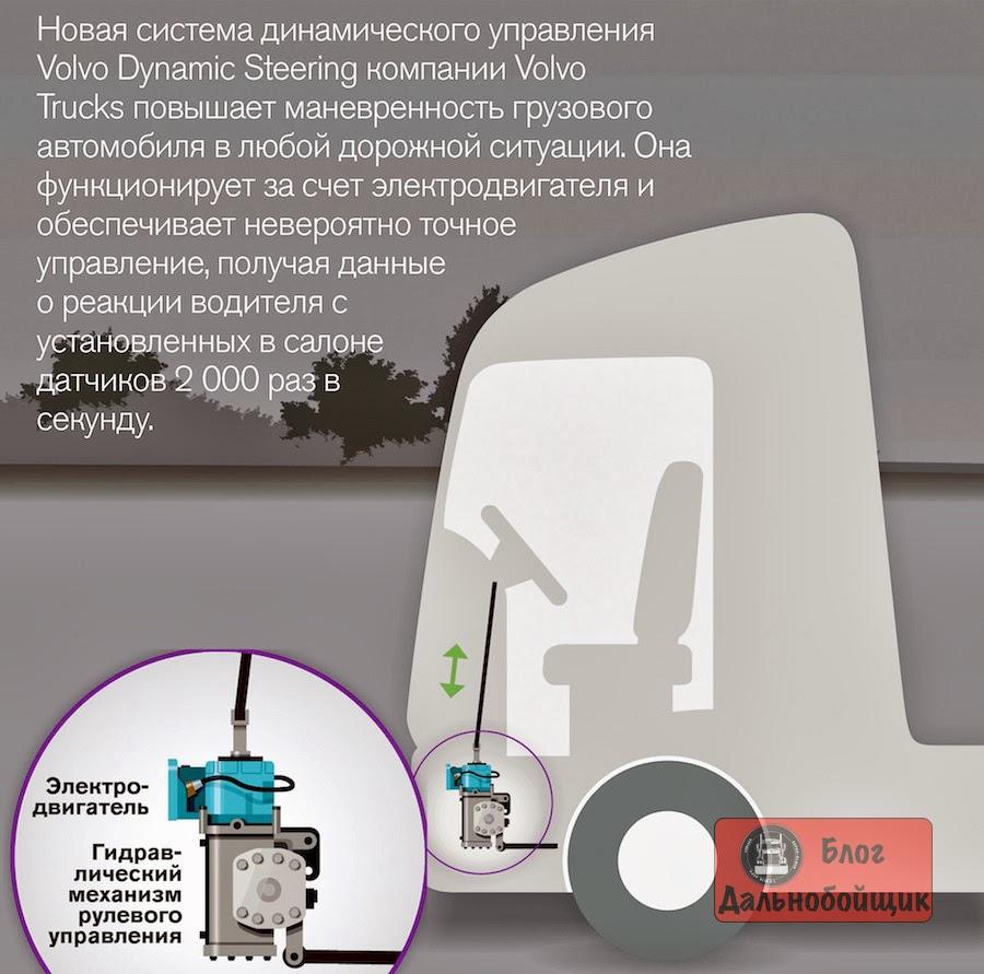 схема переключения передач на грузовом авто вольво