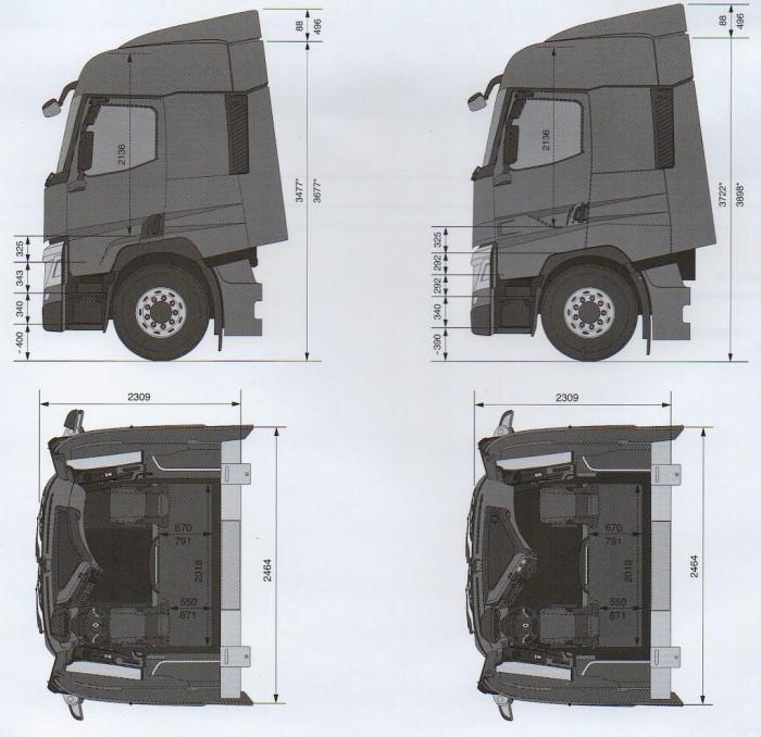 Габаритные размеры кабины Renault T