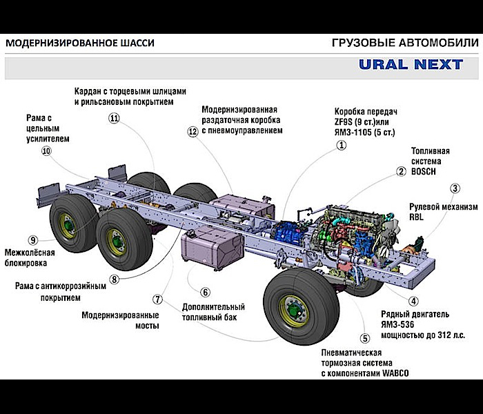 ural_next_002