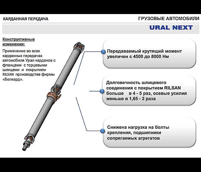 ural_next_005
