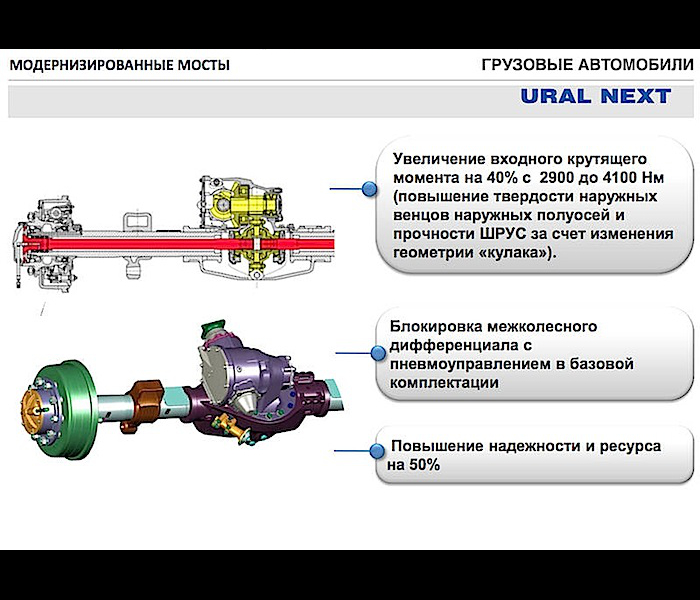 ural_next_006