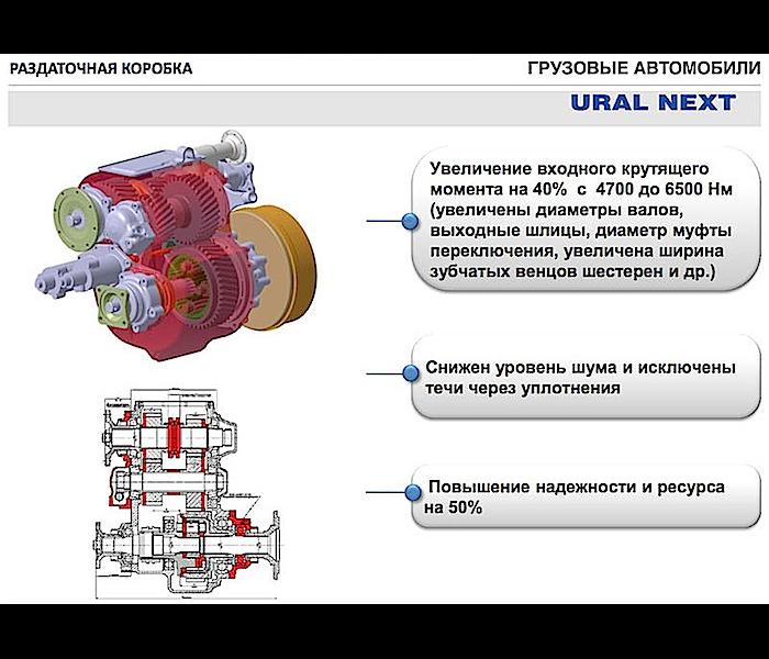 ural_next_007