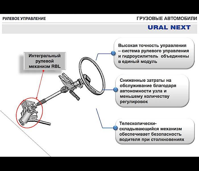 ural_next_008