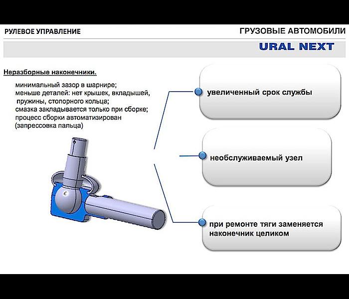 ural_next_009