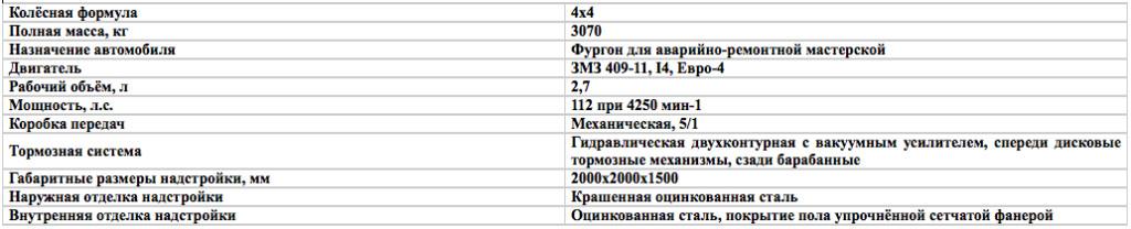 технические_данные_фургона_мастерской_УАЗ_МАВР