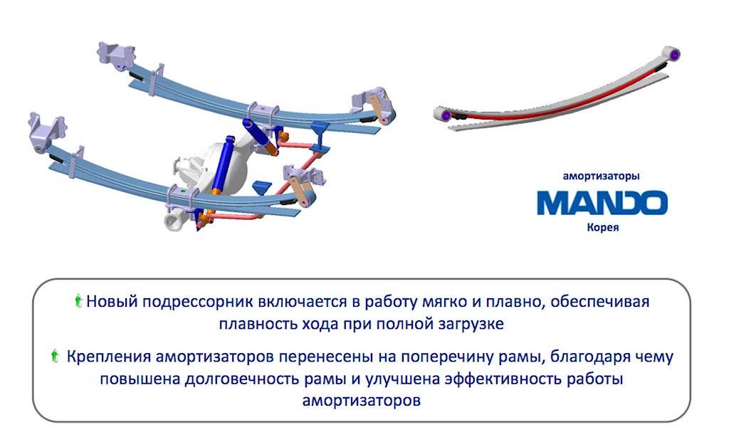 фургон_газель_некст_006