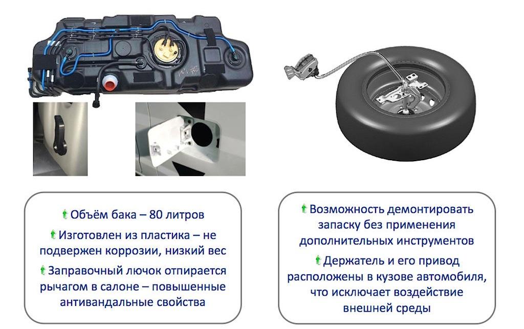 фургон_газель_некст_010