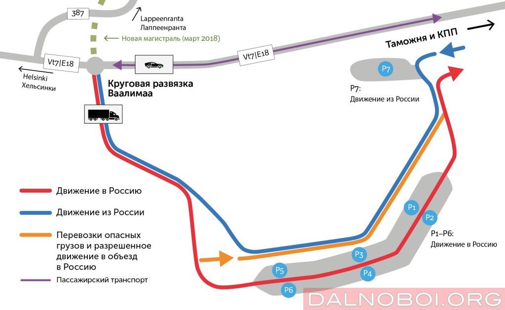 karta-1_novye-puti-gruzovogo-dvizheniya-na-kpp-vaalimaa
