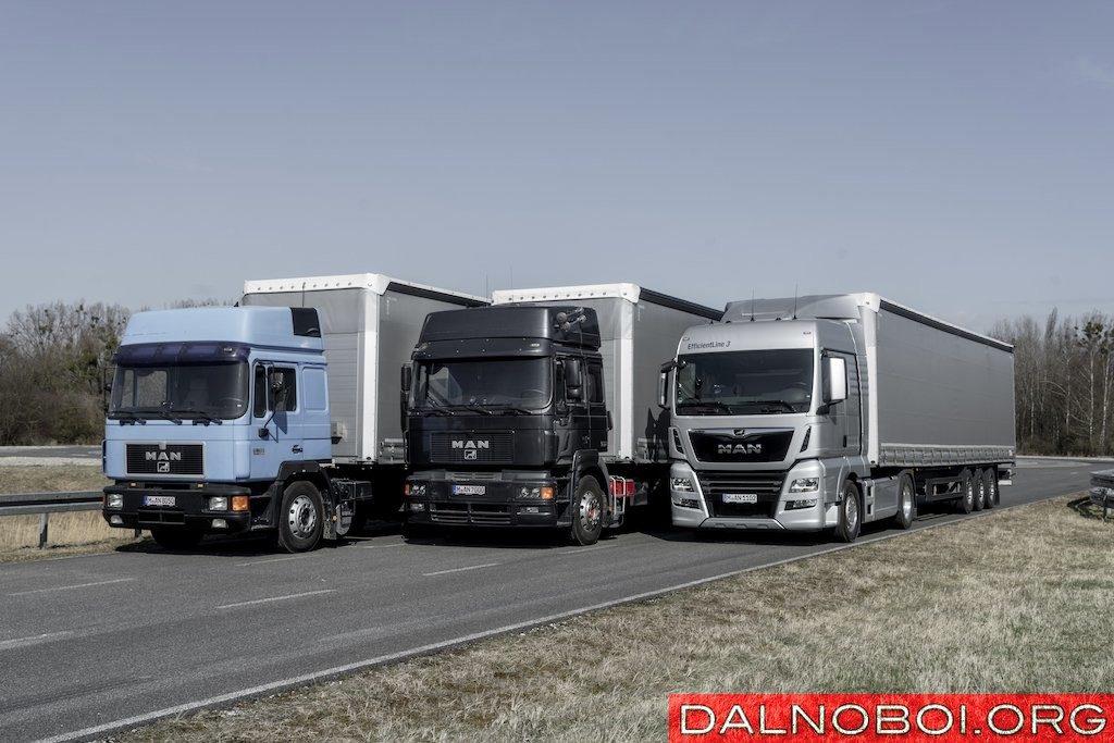 Три поколения немецких грузовиков, и каждый — на гребне технического прогресса своего времени.